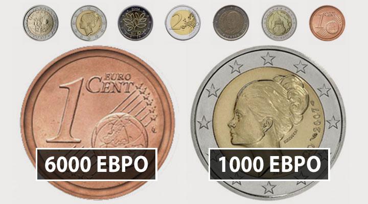 Редкие монеты евросоюза стоимость монеты ссср 1976 года цена