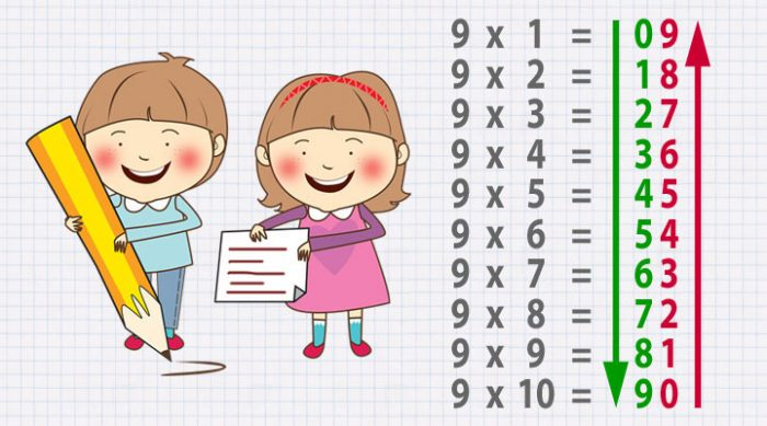 9 математических трюков, которым не научат в школе!